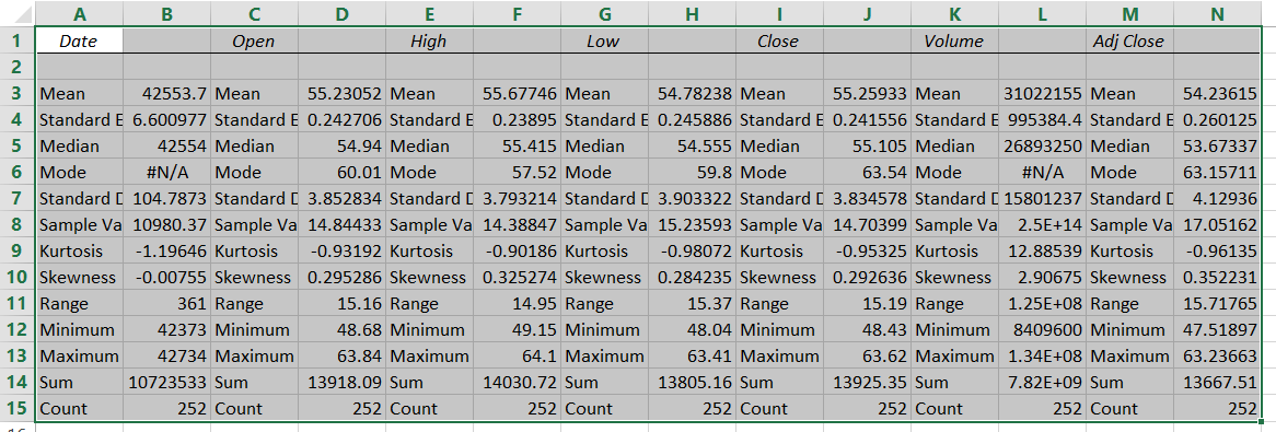 descriptive statistics excel worksheet Excel will analyze and visualize data easily – this is why excel is created and this is why excel is the most popular spreadsheet program in the world microsoft company has added new data analysis features, functions, and tools in every new version of excel.
