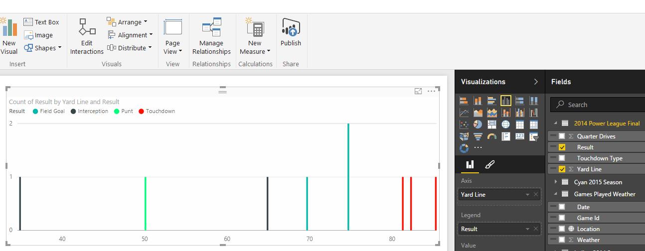 Desktop Clustered Column Chart