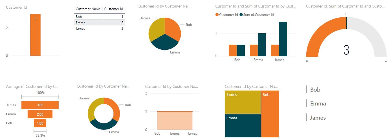 Using, Loading and Creating Report Themes in Power BI - Carl de Souza