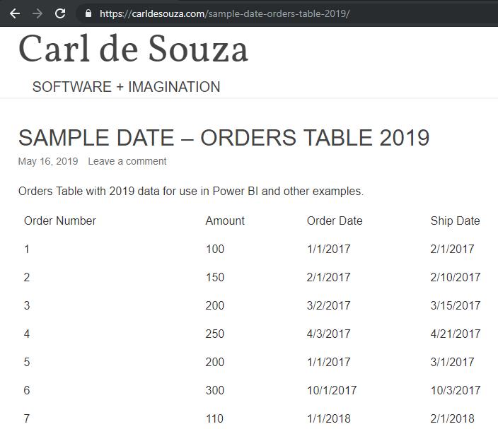 Connecting Power BI to a Website to Import Data - Carl de Souza